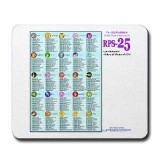 RPS 25 Mousepad  RPS 25  Retarded Animal Babies