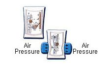 Sequential Air Compression Massage Therapy Legs Arm Abd