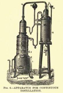 Whisky Spirits Distillation Alcohol Liquors Drink Mixes