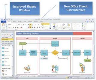 Microsoft Office Visio Premium 2010 Full Version for Install on 2 Pcs