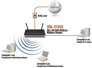 Link DSL 2741B   Wireless N Modem Router EU Version: