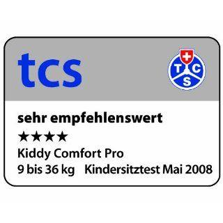 Kiddy 41440CP100   Comfort Pro Design Lillifee Baby