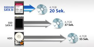 Transcend SSD320 256GB interne Solid State Drive 2,5