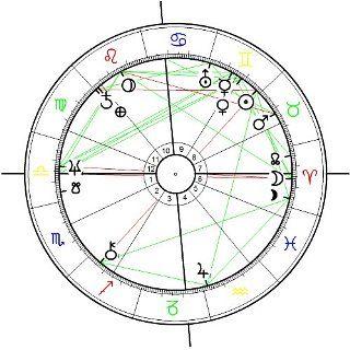 Astrologische Vorhersage für Sternzeichen Löwe Mai   Dezember 2012
