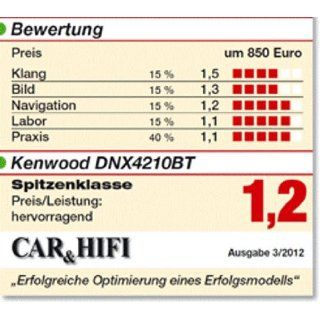 Kenwood DNX4210BT All In One Navigationssystem mit DVD Spieler (VGA