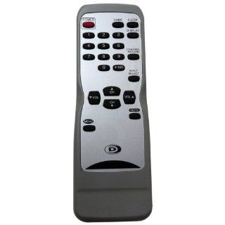 Sylvania TV Remote Control Electronics