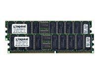 Kingston Technology 2GB 184 Pin PC2100 266Mhz DDR ECC RAM