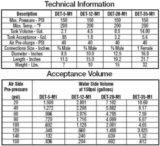 Water Storage Tank: Domestic Hot Water Storage Tank Sizing